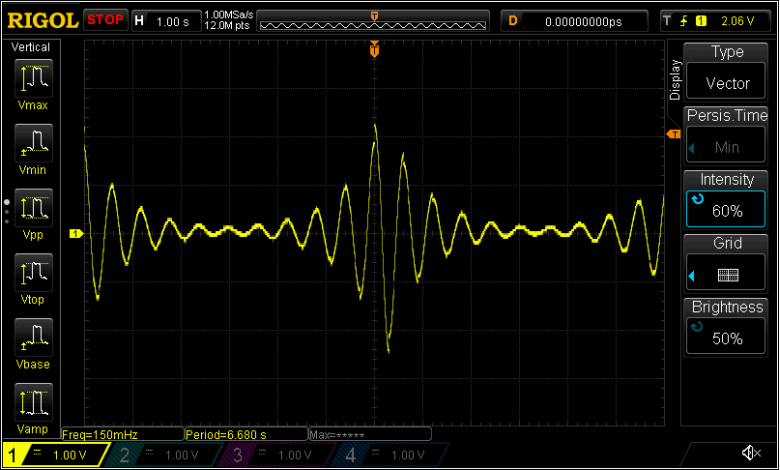 amplitude versus tempo 5s