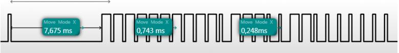 comprimentos distancia pulsos