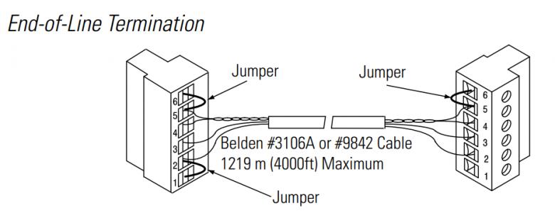 diagrama termination line