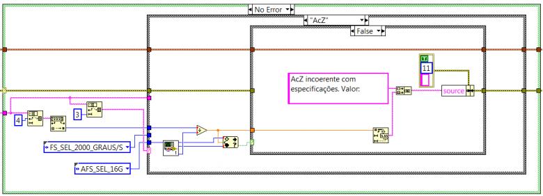 labview3 processamento simbolos